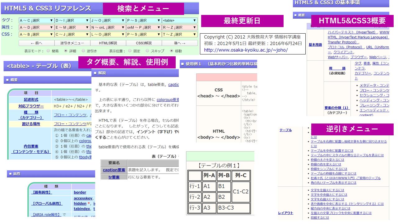 大阪教育大学リファレンス画面