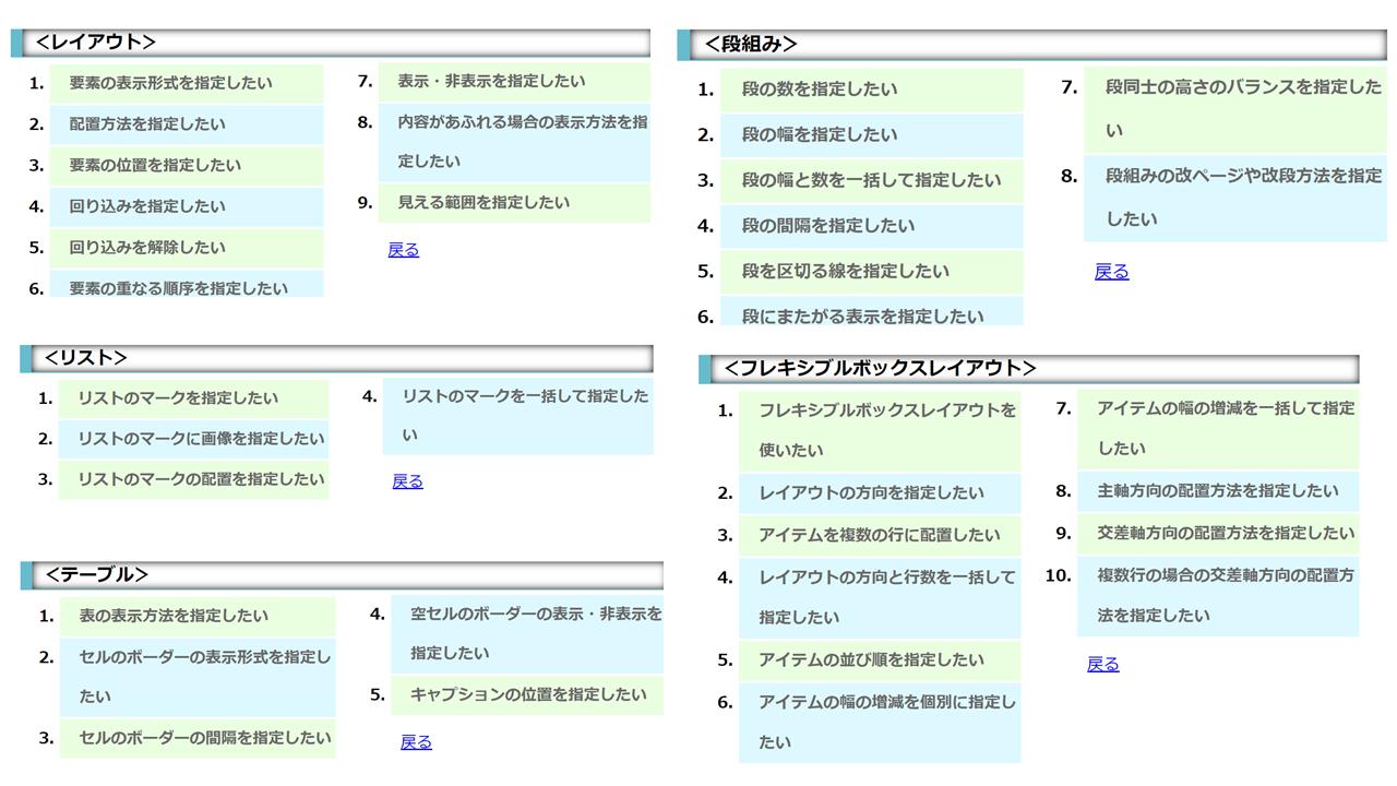 CSS辞典サンプルソース