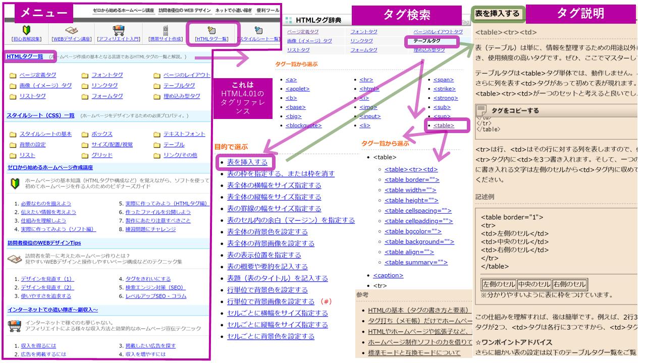 HTMLタグボード画面