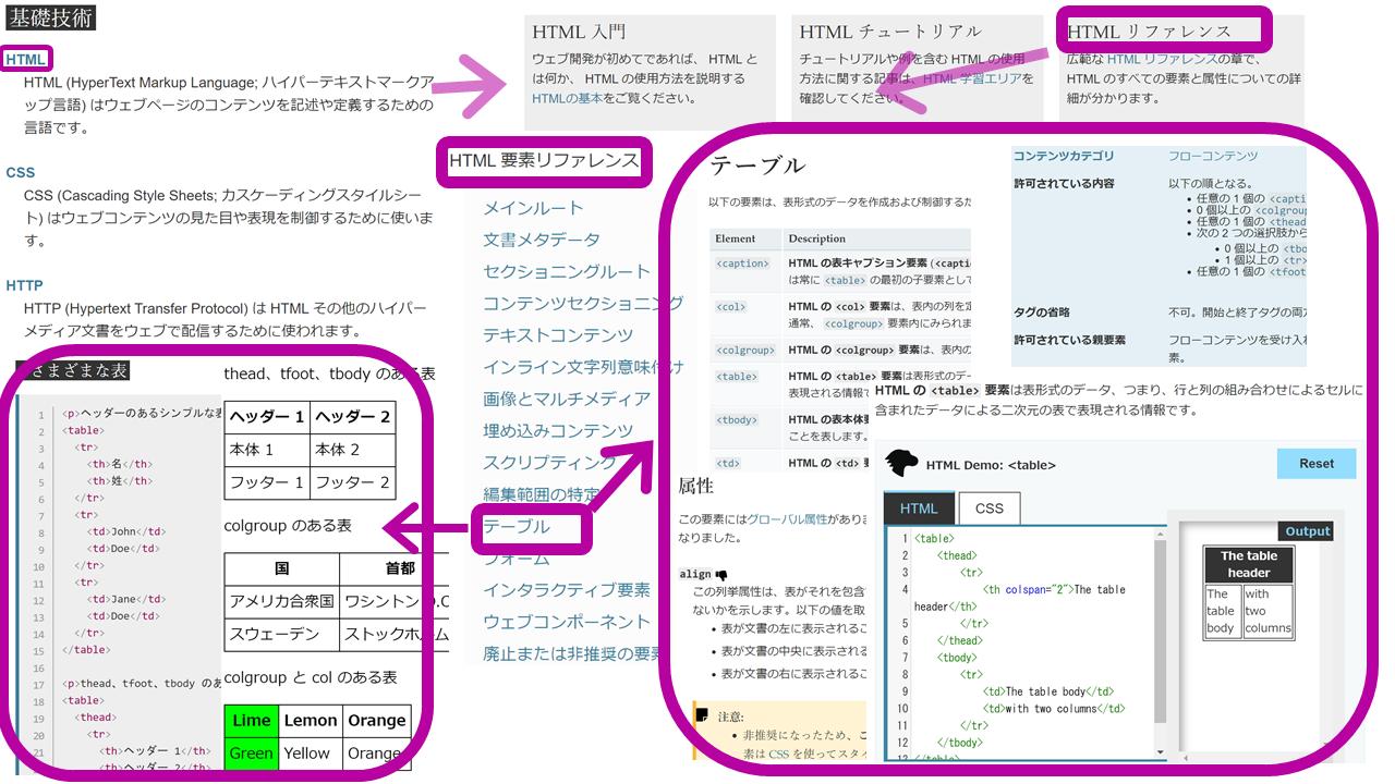 MDN-Web-Docsの画面