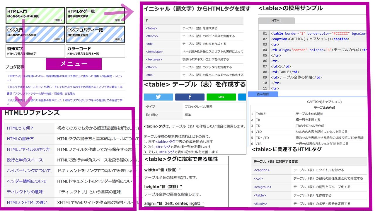 Weblancerの画面
